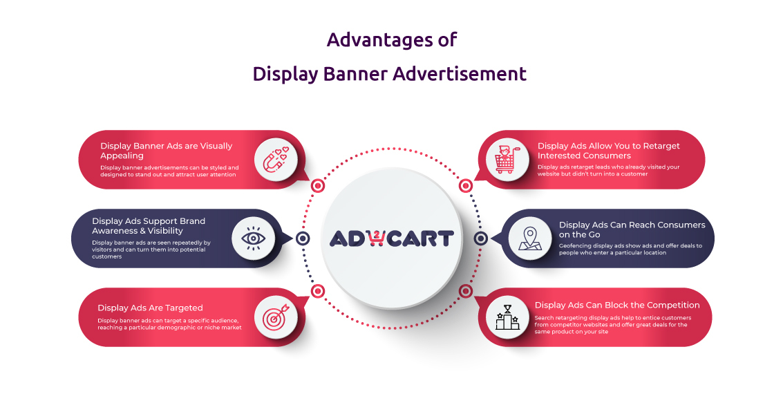 display banner ads pros